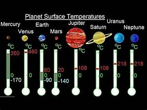 Study More Facts: The average temperature of the planets