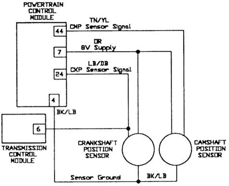 Crankshaft Sensor Wire Diagram For 2001 Honda Civic Dx by Repair Guides Electronic Engine Controls Crankshaft