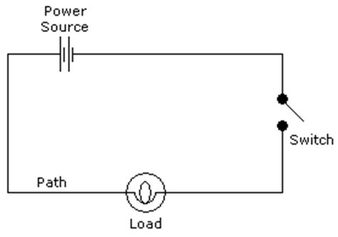 Electrical Circuits Components Mrs Foster Fourth