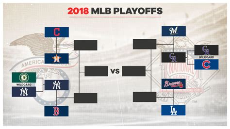 mlb bracket playoff schedule start times tv