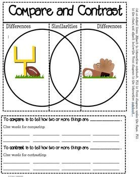 compare  contrast interactive notebook  graphic