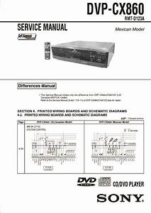 Sony Dvp-cx860 Service Manual