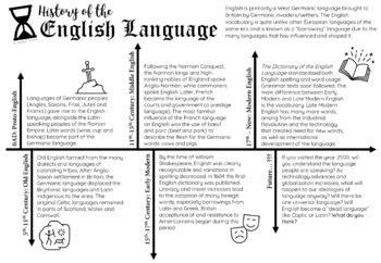 history   english language timeline  jadyn thone tpt