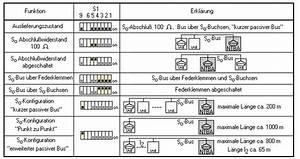 Rot Berechnen : telefon und isdn ~ Themetempest.com Abrechnung