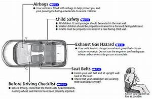 Honda Fit  Safe Driving - Quick Reference Guide
