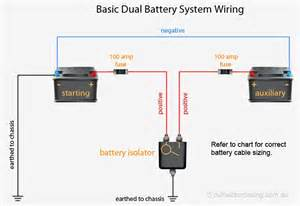 similiar guest dual battery wiring keywords dual battery wiring diagram guest dual battery switch wiring diagram