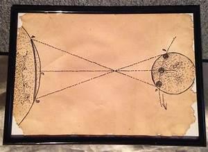 Hand Drawn  U2013 Classical Science Astronomical Diagram - Cobblestone Productions