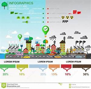 Comparison Of Green And Polluted City Vector Illustration