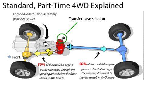 work toyota tacoma  wheel drive explained
