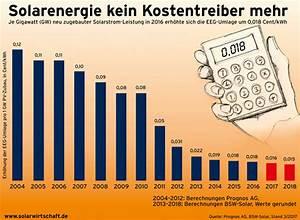 Photovoltaik Eigenverbrauch Berechnen : photovoltaik eigenverbrauch strom selber nutzen ~ Themetempest.com Abrechnung