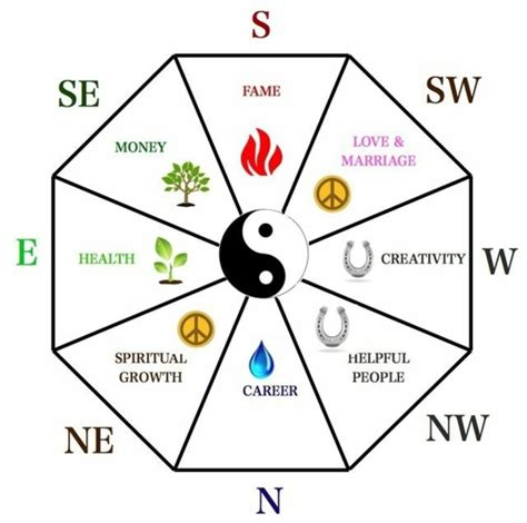 feng shui tips for designing a feng shui home