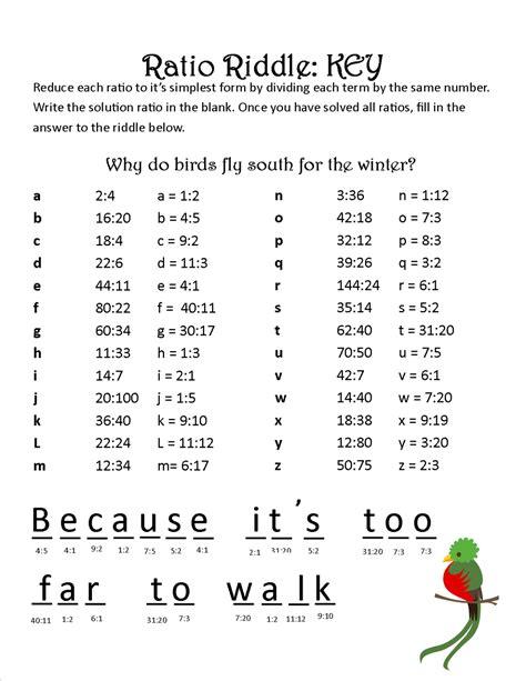 Math Ratios Worksheets  Ratio Math Worksheets Mreichert Kids Worksheetsautumn Picture Ratios A