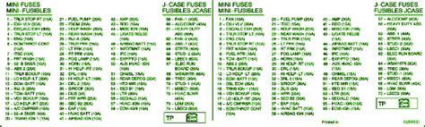 Gmc Sierra Duramax Fuse Box Diagram Schematic