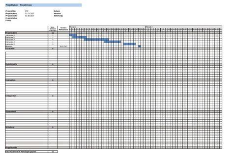 zeitplan vorlage projektplan gantt tagesplan vorlage