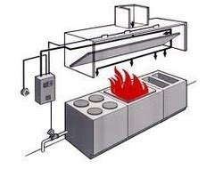 Kitchen Gas Suppression System by Kitchen Suppression System Chemical Gas