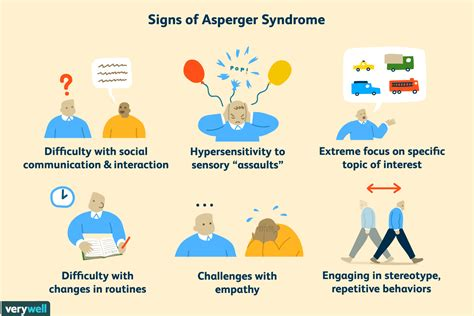 Asperger's observations, published in german, remained little known until 1981. High-Functioning Autism: Overview and More