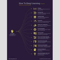 How To Keep Learning (when You Are Not That Young) Infographic