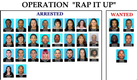 dozens arrested  state  federal drugs  firearms case