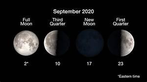 September 2020 Skywatching Tips From Nasa  U2013 Mars  Venus