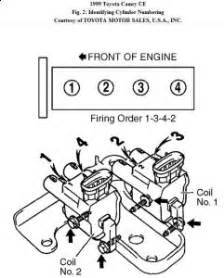 1998 toyota camry ignition wiring diagram 1998 1998 toyota camry spark plug wire diagram 1998 auto wiring on 1998 toyota camry ignition wiring