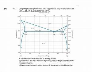 Solved  C4  Using The Phase Diagram Below  For A Copper