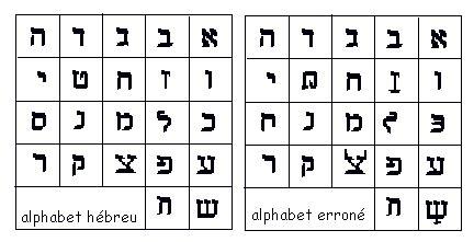 lalphabet hebreu jeu des  erreurs momesnet