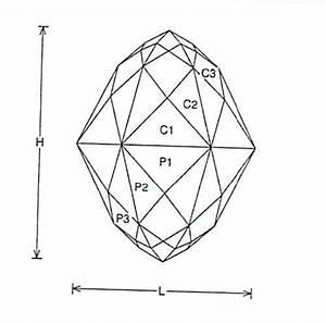 Faceting Design Diagram  Rattle Stretch - Quartz