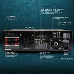 Pylehome - Pd1000a