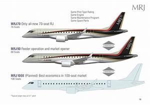 Mitsubishi Talks Paxex As It Renames Mrj To Spacejet  Announces M100