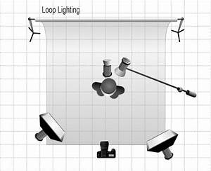 Lighting Patterns  Rembrandt Lighting  Loop Lighting