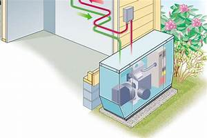 33 Whole House Generator Wiring Diagram