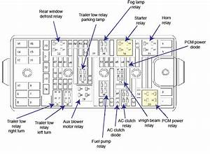 2005 Ford Freestar Fuse Panel Diagram