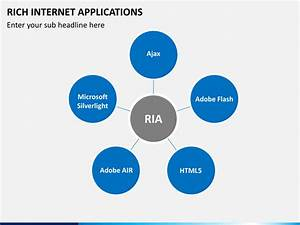 Rich Internet Applications Powerpoint Template