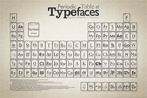 Periodic Table Instructions