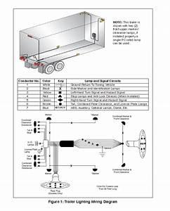 Automotive Wiring Diagram Hazard