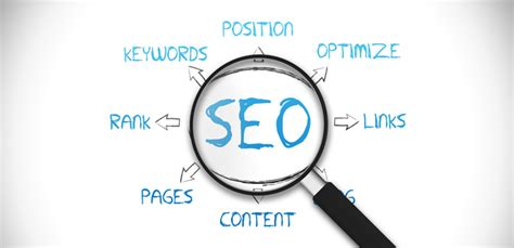Best Search Engine Optimization Services by Best Search Engine Optimization Services Company In Pakistan
