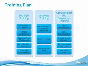 01 necto introduction ready With end user training plan template