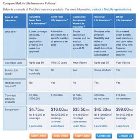 metlife life insurance review pros cons  verdict