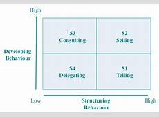 Book Review Buffalo Maps Integral Leadership Review