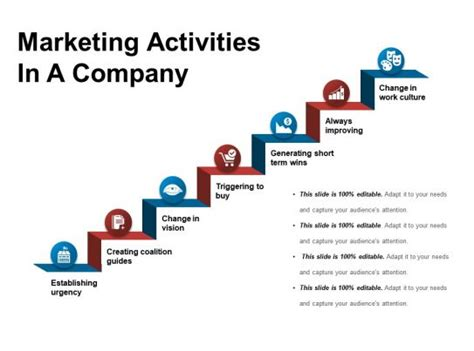 Marketing And Advertising Company by Marketing Activities In A Company Ppt Exles