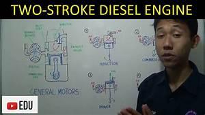 Mesin Diesel Dua-langkah  Komponen  Fungsi  Dan Cara Kerja
