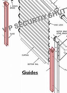 Roller Shutter Anatomy  Learn How Roller Shutters Work