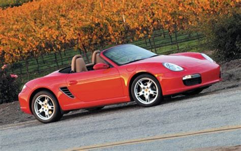 Used 2005 Porsche Boxster Pricing