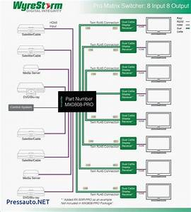 Mga Wiring Diagram Wordoflife Of Network Socket Inr 89