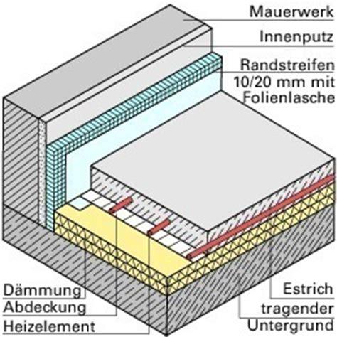 bodenaufbau fußbodenheizung neubau deutsche bauzeitschrift