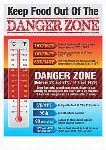 Food Safety Poster : Keep Food Out Of The Danger Zone