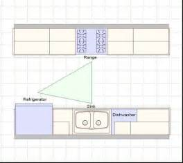 of images galley kitchen plan 17 best ideas about small galley kitchens on