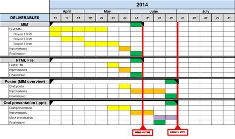 modele retro planning evenement avec images planning