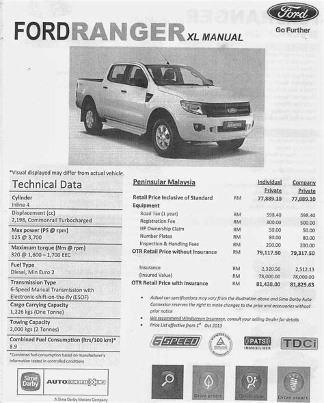 Price List Ford Ranger   2017   2018 Best Cars Reviews