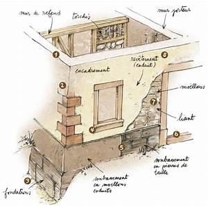 Epaisseur Dalle Maison : stunning la maison pierre with paisseur fondation maison ~ Premium-room.com Idées de Décoration